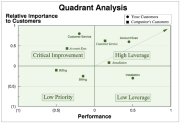 Quadrant_Analysis-resized-180